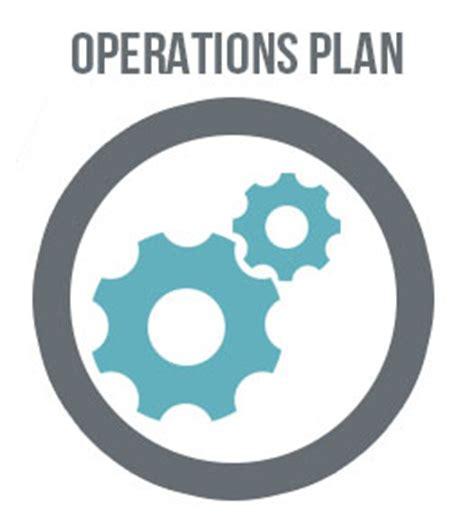 Start-Up Business Plan - Bank of America